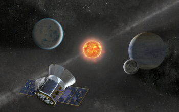 NASA's TESS Mission